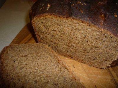 рецепт хлеба в мулинексе